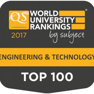 2017 QS World University Rankings
